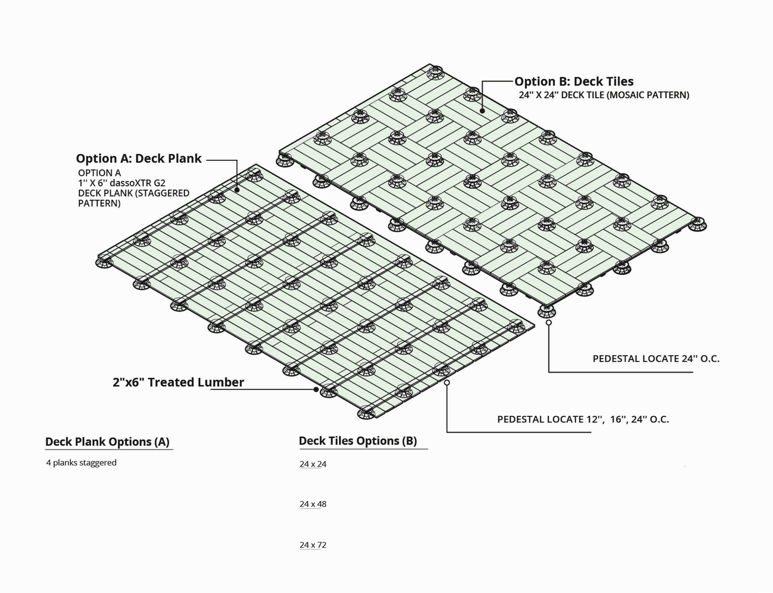 rooftop deck layout